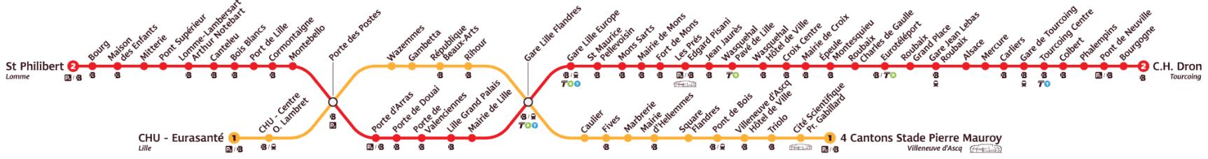 pàlan métro